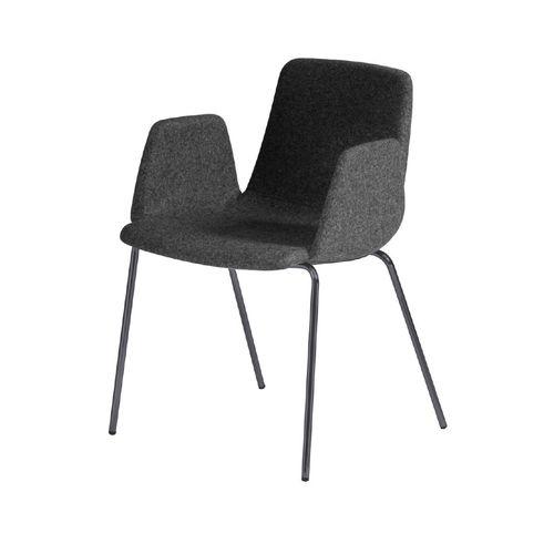 Ics 506MT4 tuoli käsinojin