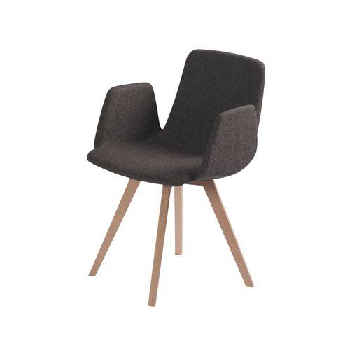 Ics 506MD4 tuoli käsinojin